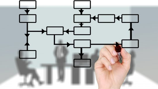 BPM - Управление бизнес-процессами